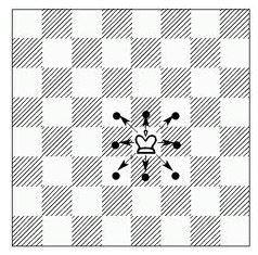 Позиция короля на шахматной доске